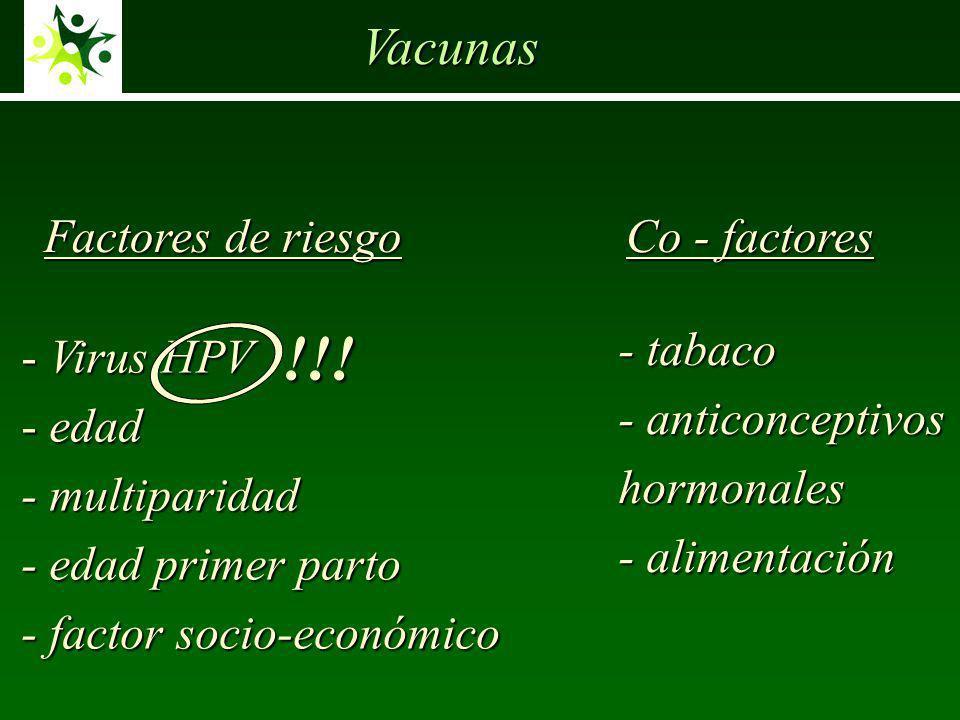 Vacunas - Virus HPV - edad - multiparidad - edad primer parto - factor socio-económico Factores de riesgo Co - factores - tabaco - anticonceptivos hormonales - alimentación !!!