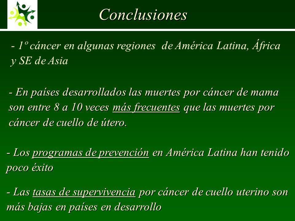 Conclusiones - Los programas de prevención en América Latina han tenido poco éxito - Las tasas de supervivencia por cáncer de cuello uterino son más b