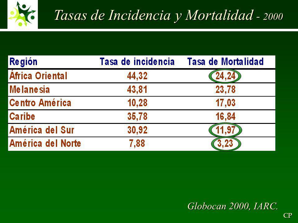 Tasas de Incidencia y Mortalidad - 2000 Globocan 2000, IARC. CP