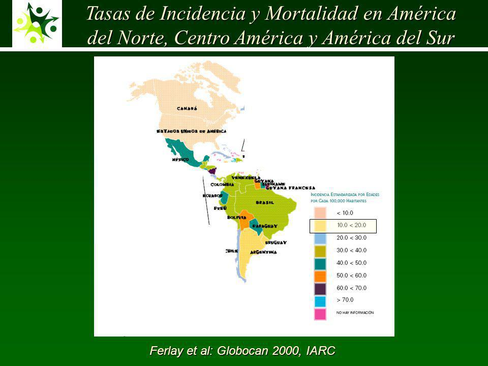 Tasas de Incidencia y Mortalidad en América del Norte, Centro América y América del Sur Ferlay et al: Globocan 2000, IARC