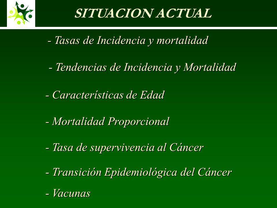 SITUACION ACTUAL - Tasas de Incidencia y mortalidad - Características de Edad - Tendencias de Incidencia y Mortalidad - Tasa de supervivencia al Cáncer - Transición Epidemiológica del Cáncer - Vacunas - Mortalidad Proporcional