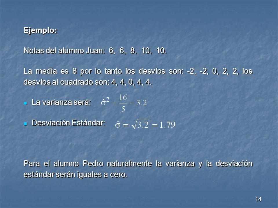 14 Ejemplo: Notas del alumno Juan: 6, 6, 8, 10, 10. La media es 8 por lo tanto los desvíos son: -2, -2, 0, 2, 2, los desvíos al cuadrado son: 4, 4, 0,