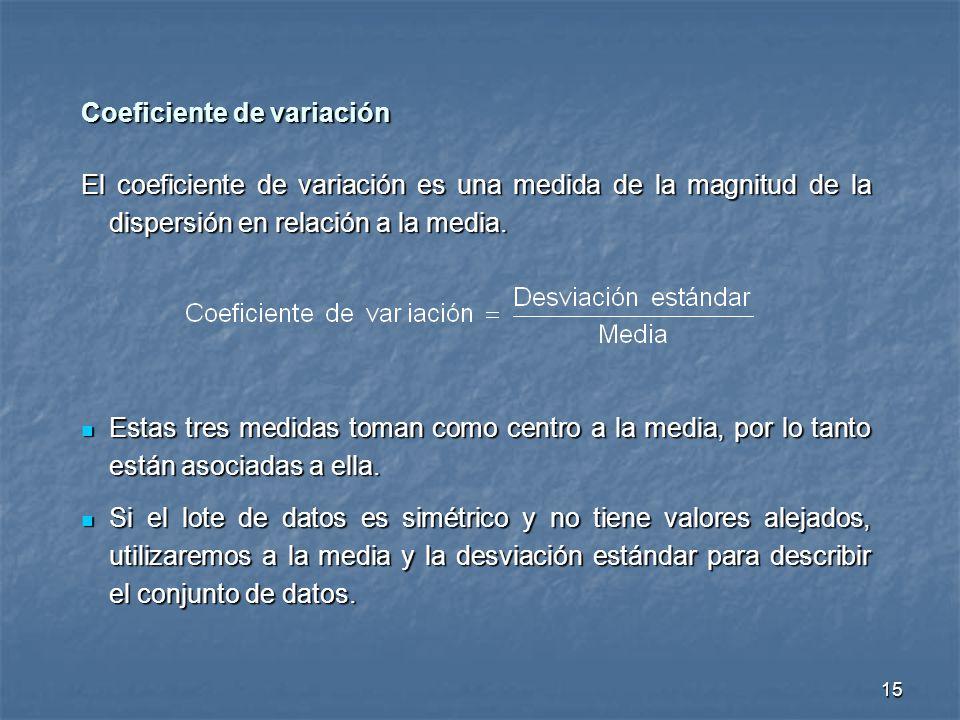 15 Coeficiente de variación El coeficiente de variación es una medida de la magnitud de la dispersión en relación a la media. Estas tres medidas toman