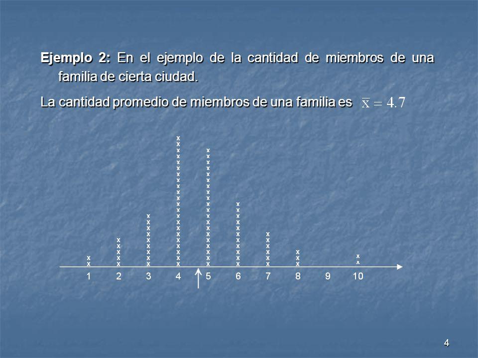 4 Ejemplo 2: En el ejemplo de la cantidad de miembros de una familia de cierta ciudad. La cantidad promedio de miembros de una familia es