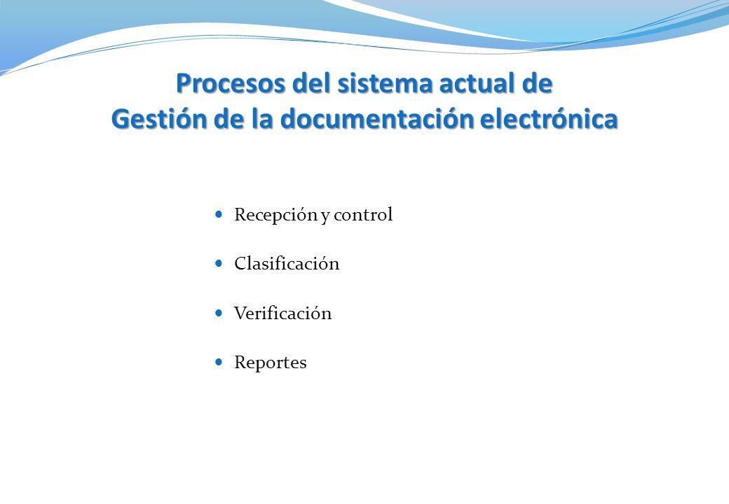 Procesos del sistema actual de Gestión de la documentación electrónica Recepción y control Clasificación Verificación Reportes