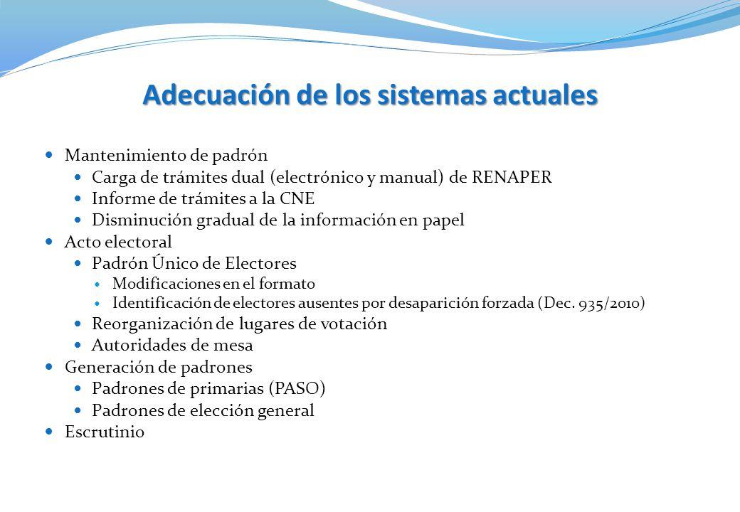 Adecuación de los sistemas actuales Mantenimiento de padrón Carga de trámites dual (electrónico y manual) de RENAPER Informe de trámites a la CNE Dism