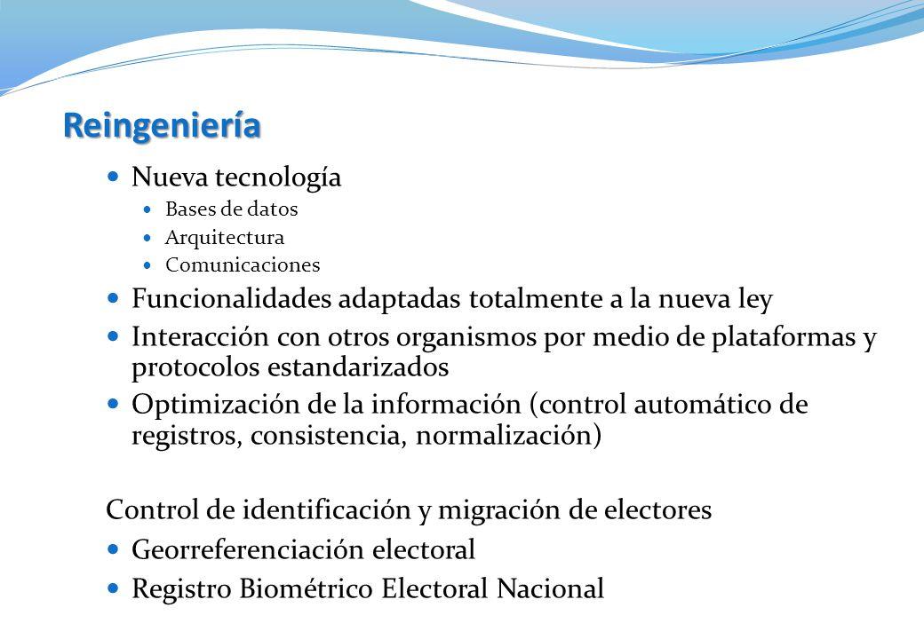 Reingeniería Nueva tecnología Bases de datos Arquitectura Comunicaciones Funcionalidades adaptadas totalmente a la nueva ley Interacción con otros org