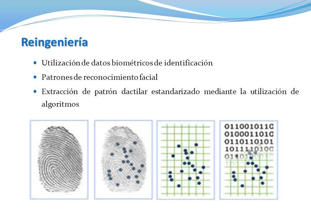 Utilización de datos biométricos de identificación Patrones de reconocimiento facial Extracción de patrón dactilar estandarizado mediante la utilización de algoritmos Reingeniería