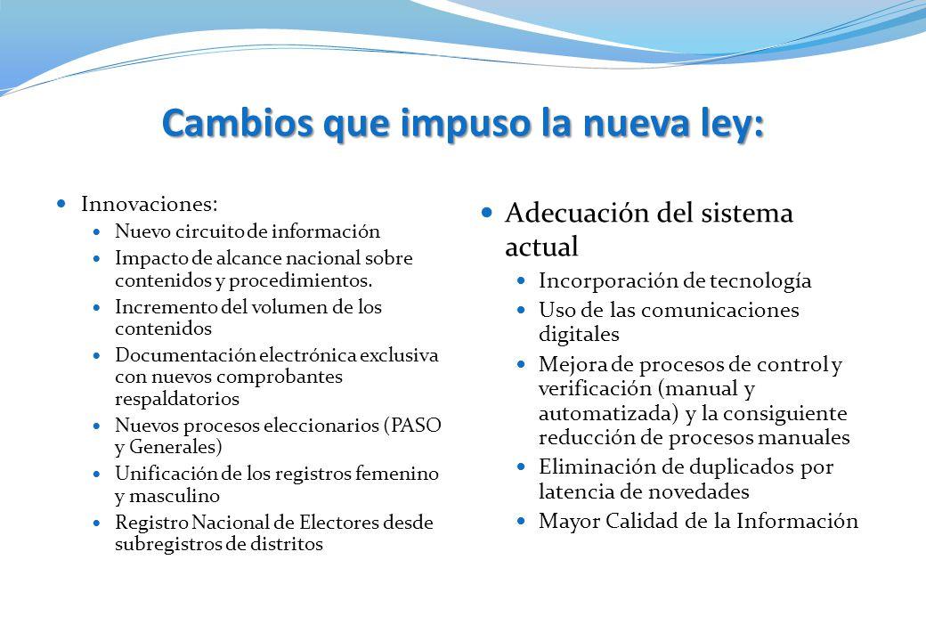 Cambios que impuso la nueva ley: Innovaciones: Nuevo circuito de información Impacto de alcance nacional sobre contenidos y procedimientos.