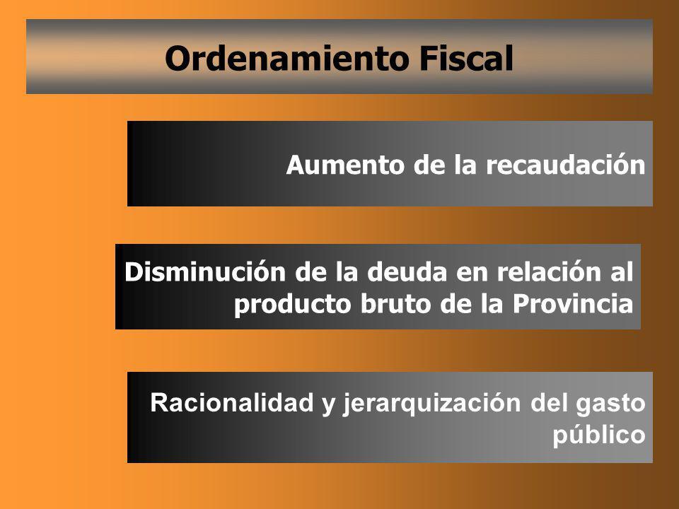 Ordenamiento Fiscal Aumento de la recaudación Disminución de la deuda en relación al producto bruto de la Provincia Racionalidad y jerarquización del gasto público