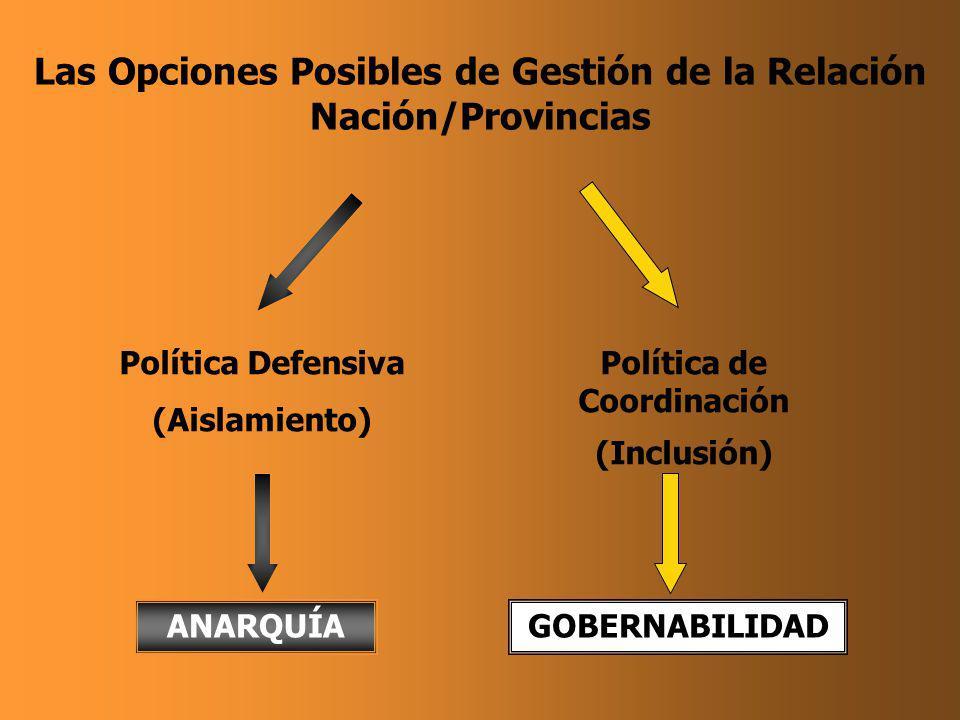 Las Opciones Posibles de Gestión de la Relación Nación/Provincias Política Defensiva (Aislamiento) ANARQUÍA Política de Coordinación (Inclusión) GOBERNABILIDAD