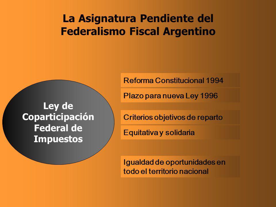La Asignatura Pendiente del Federalismo Fiscal Argentino Reforma Constitucional 1994 Plazo para nueva Ley 1996 Ley de Coparticipación Federal de Impuestos Criterios objetivos de reparto Equitativa y solidaria Igualdad de oportunidades en todo el territorio nacional