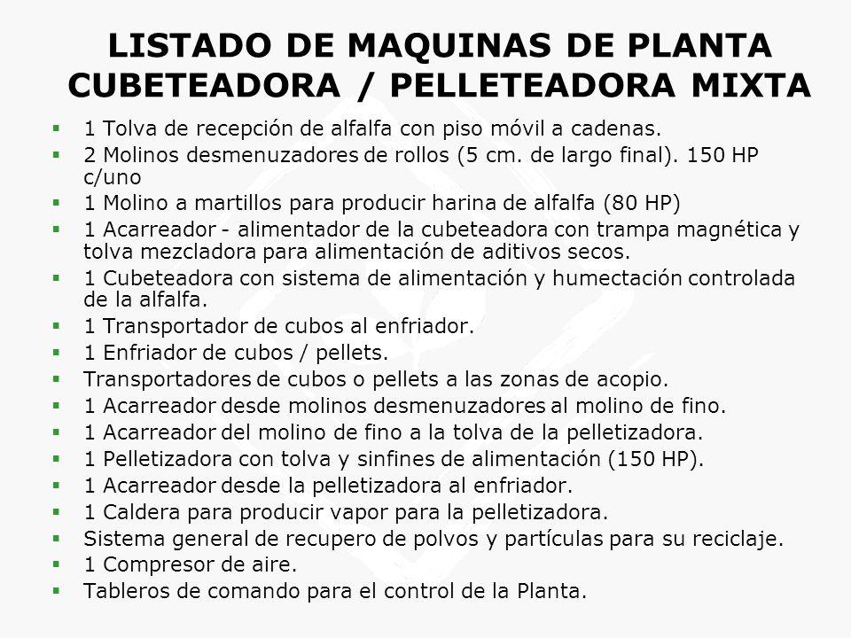 LISTADO DE MAQUINAS DE PLANTA CUBETEADORA / PELLETEADORA MIXTA 1 Tolva de recepción de alfalfa con piso móvil a cadenas.