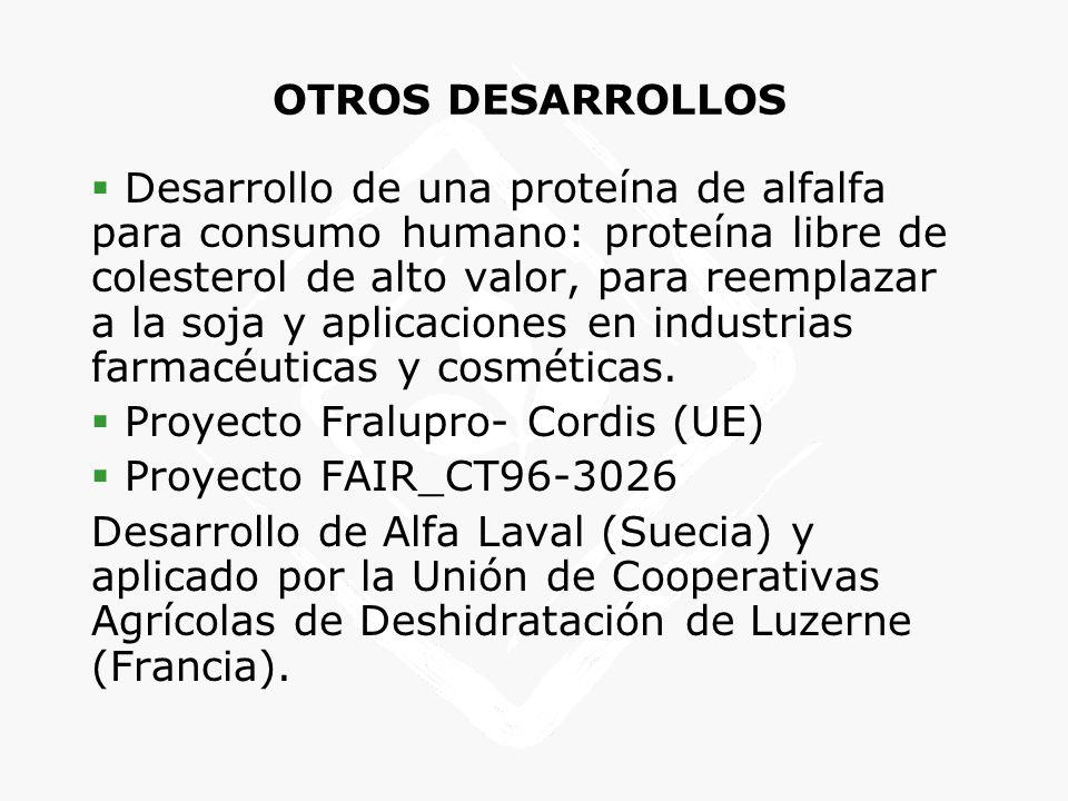 OTROS DESARROLLOS Desarrollo de una proteína de alfalfa para consumo humano: proteína libre de colesterol de alto valor, para reemplazar a la soja y a