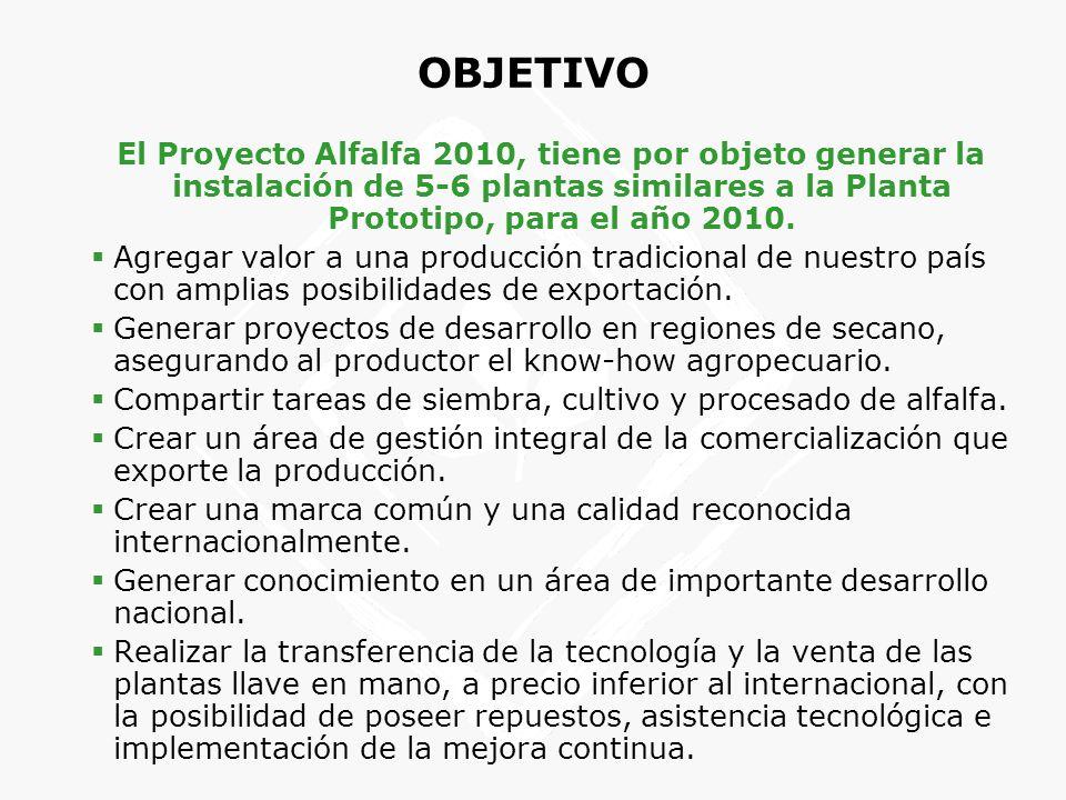 OBJETIVO El Proyecto Alfalfa 2010, tiene por objeto generar la instalación de 5-6 plantas similares a la Planta Prototipo, para el año 2010. Agregar v