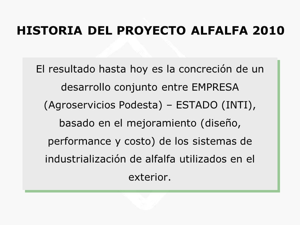 HISTORIA DEL PROYECTO ALFALFA 2010 El resultado hasta hoy es la concreción de un desarrollo conjunto entre EMPRESA (Agroservicios Podesta) – ESTADO (I