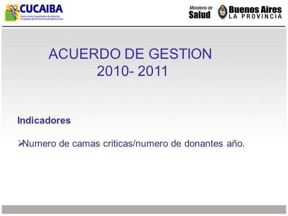 Indicadores Numero de camas criticas/numero de donantes año. ACUERDO DE GESTION 2010- 2011