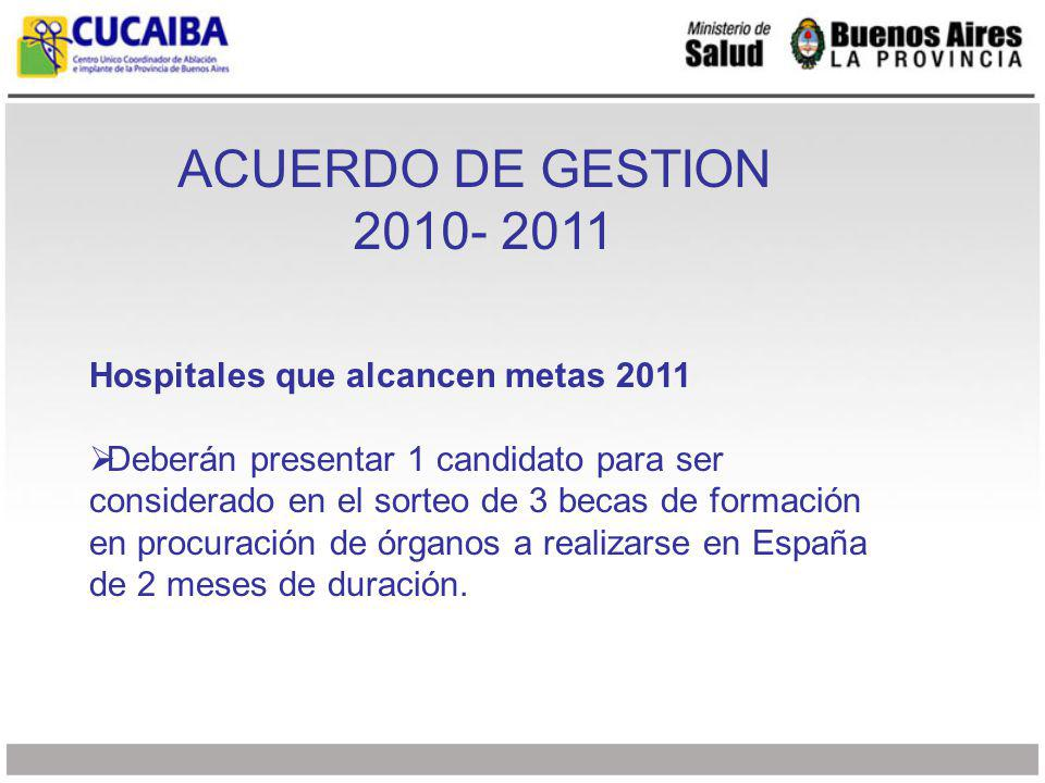 ACUERDO DE GESTION 2010- 2011 Aquellos 2 hospitales con mayor numero de donantes que hayan alcanzado metas 2011 y que se encuentren entre los 10 primeros con mayores logros de los acuerdos de gestión recibirán 1 respirador cada uno por parte del CUCAIBA.