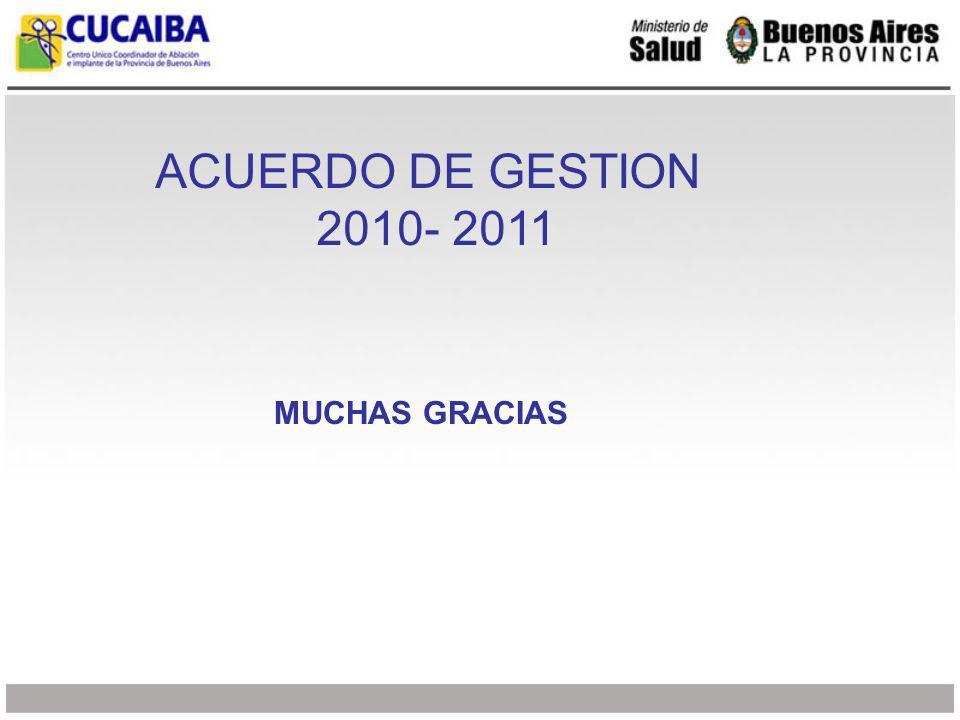 MUCHAS GRACIAS ACUERDO DE GESTION 2010- 2011