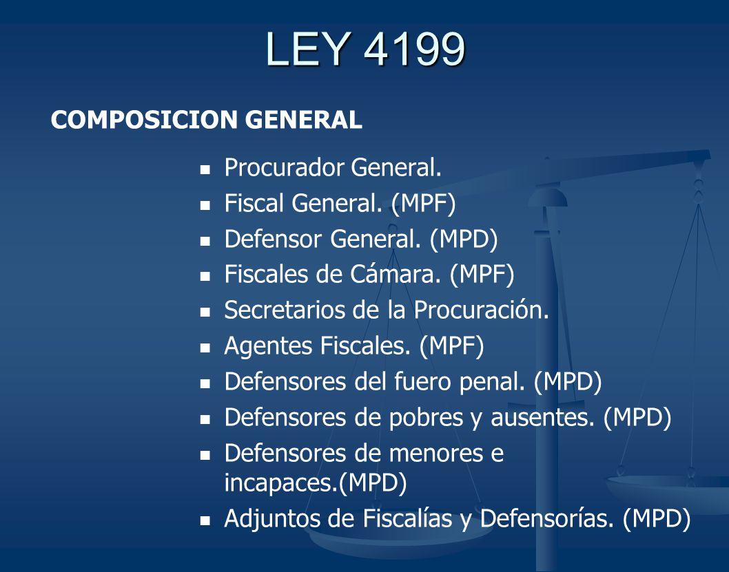 COMPOSICION GENERAL Procurador General.Fiscal General.