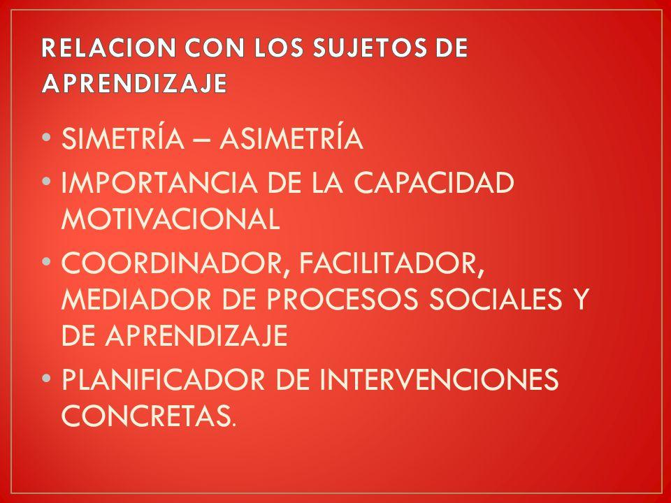 SIMETRÍA – ASIMETRÍA IMPORTANCIA DE LA CAPACIDAD MOTIVACIONAL COORDINADOR, FACILITADOR, MEDIADOR DE PROCESOS SOCIALES Y DE APRENDIZAJE PLANIFICADOR DE INTERVENCIONES CONCRETAS.