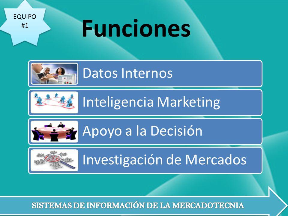 EQUIPO #1 EQUIPO #1 Funciones Datos Internos Inteligencia Marketing Apoyo a la Decisión Investigación de Mercados