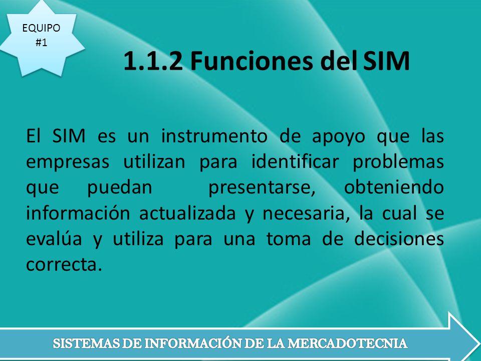 EQUIPO #1 EQUIPO #1 1.1.2 Funciones del SIM El SIM es un instrumento de apoyo que las empresas utilizan para identificar problemas que puedan presenta