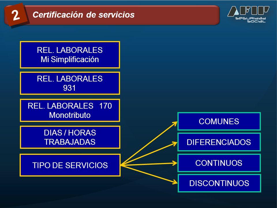 REL. LABORALES Mi Simplificación COMUNES DIFERENCIADOS REL. LABORALES 931 REL. LABORALES 170 Monotributo TIPO DE SERVICIOS CONTINUOS DISCONTINUOS DIAS