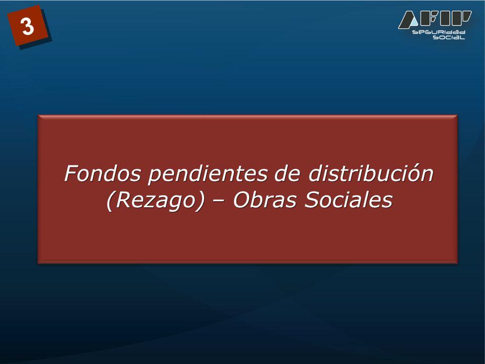 Fondos pendientes de distribución (Rezago) – Obras Sociales 3