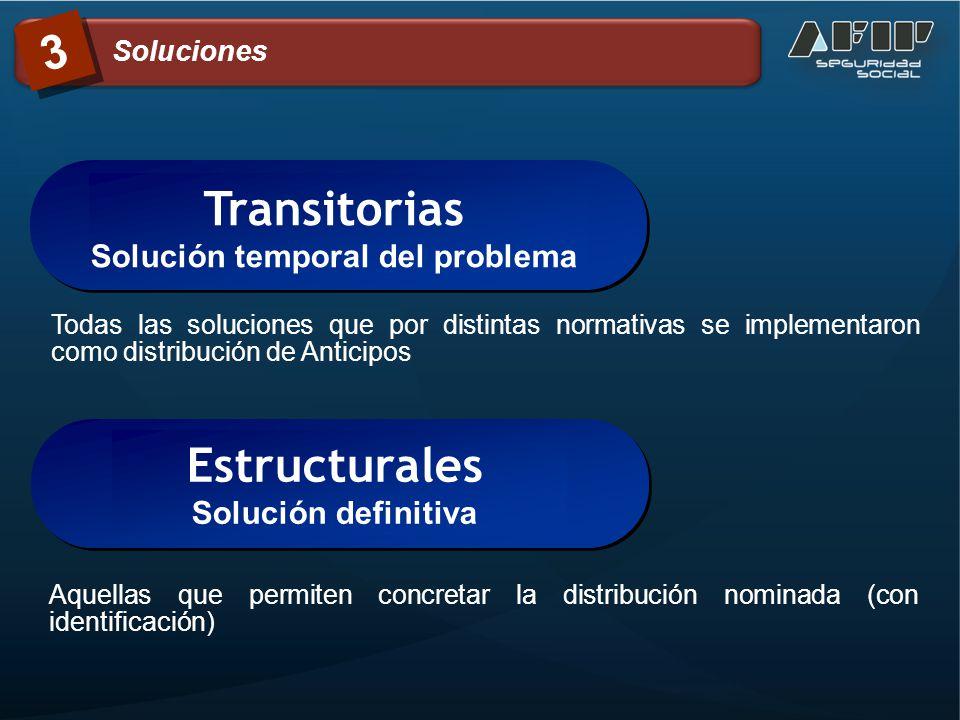 Transitorias Solución temporal del problema Estructurales Solución definitiva Todas las soluciones que por distintas normativas se implementaron como