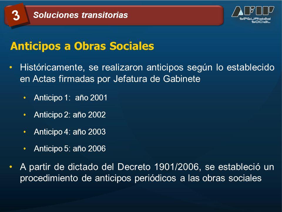Anticipos a Obras Sociales Históricamente, se realizaron anticipos según lo establecido en Actas firmadas por Jefatura de Gabinete Anticipo 1: año 200