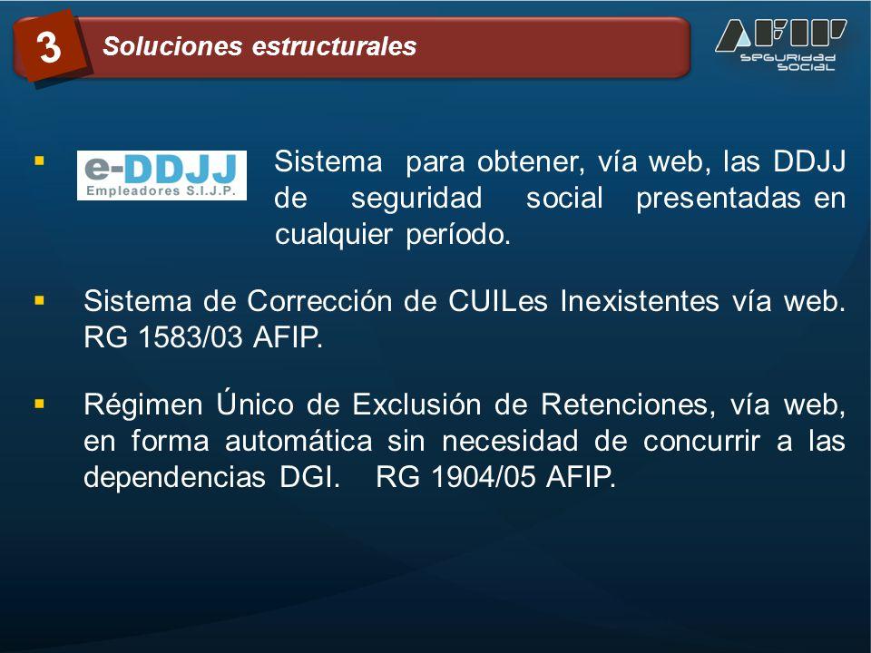 . Sistema para obtener, vía web, las DDJJ de seguridad social presentadas en cualquier período. Sistema de Corrección de CUILes Inexistentes vía web.