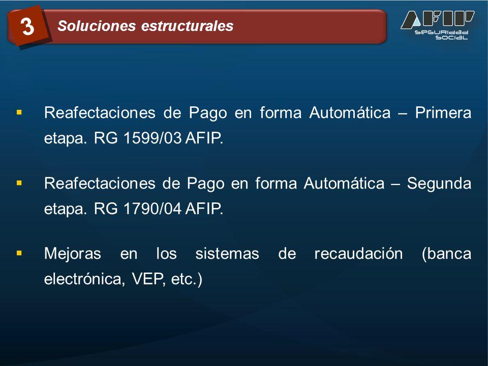 Reafectaciones de Pago en forma Automática – Primera etapa. RG 1599/03 AFIP. Reafectaciones de Pago en forma Automática – Segunda etapa. RG 1790/04 AF