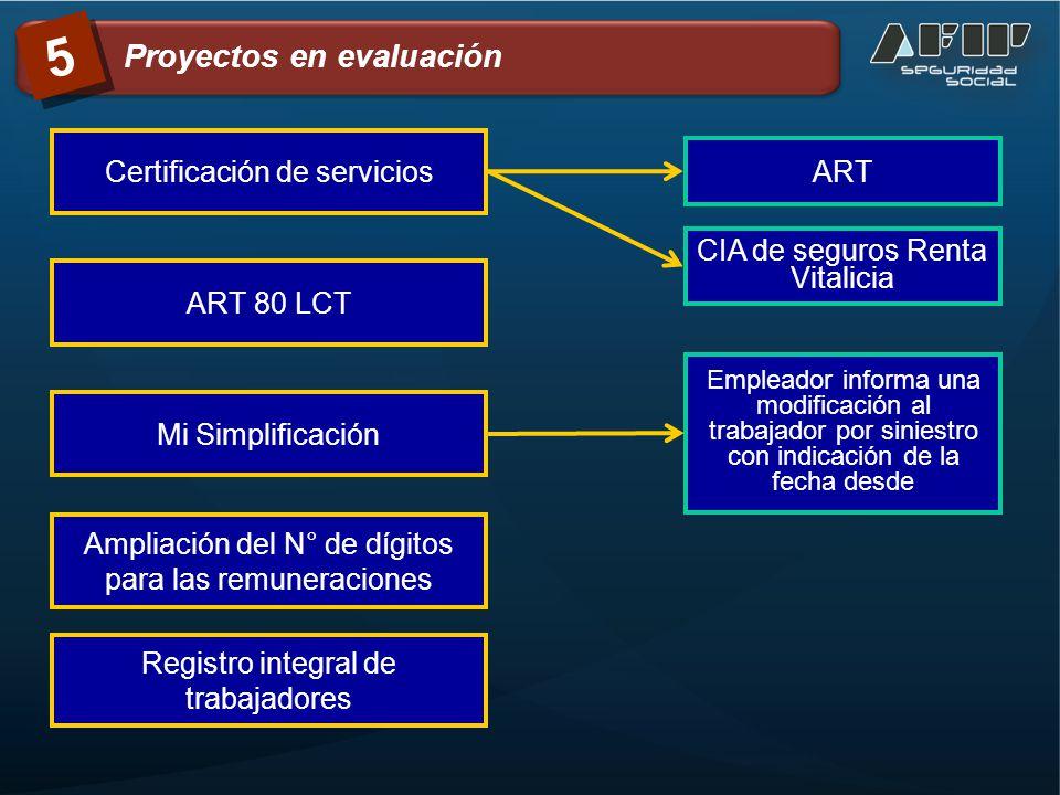 ART 80 LCT ART CIA de seguros Renta Vitalicia Certificación de servicios Ampliación del N° de dígitos para las remuneraciones Registro integral de tra