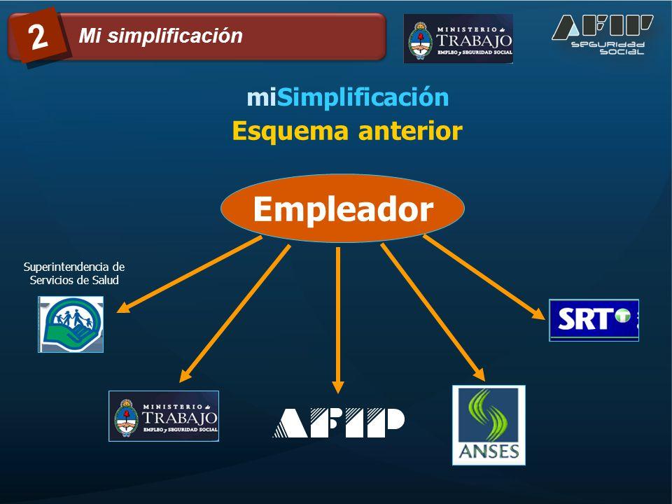 miSimplificación Empleador Esquema anterior Mi simplificación 2 Superintendencia de Servicios de Salud