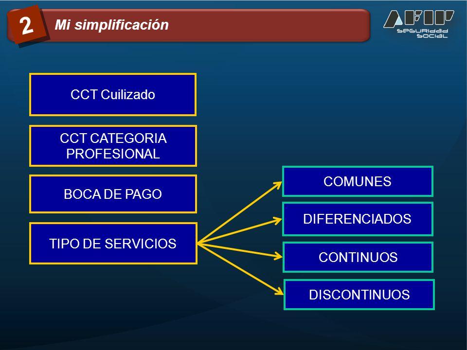 Reafectaciones de Pago en forma Automática – Primera etapa.