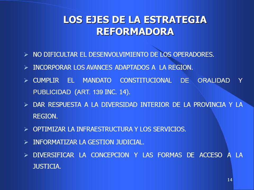 13 EL DOCUMENTO DE TRABAJO ESTA ABIERTO PARA LA RECEPCION DE PROPUESTAS DE: COLEGIOS DE ABOGADOS. COLEGIO DE MAGISTRADOS Y FUNCIONARIOS. COMISIONES DE