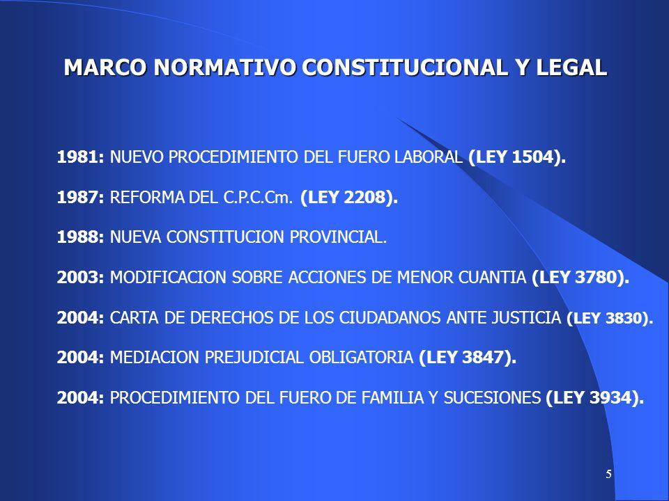 4 ANTECEDENTES DEL MARCO NORMATIVO CONSTITUCIONAL Y LEGAL 1955: PROVINCIALIZACION (LEY NACIONAL 14408). 1957: PRIMERA CONSTITUCION PROVINCIAL. 1960: A