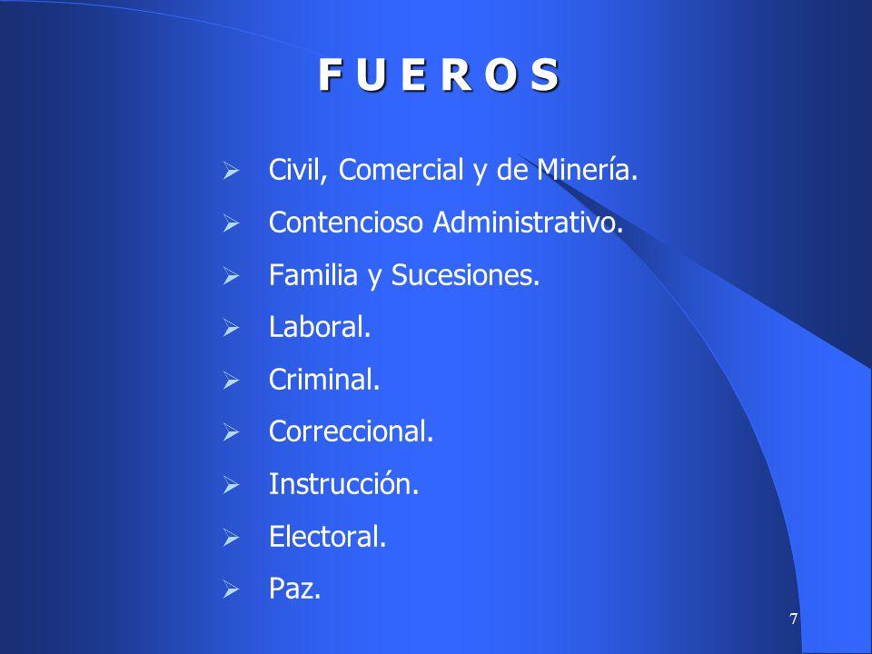 7 F U E R O S Civil, Comercial y de Minería.Contencioso Administrativo.