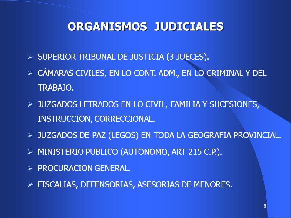 7 F U E R O S Civil, Comercial y de Minería. Contencioso Administrativo. Familia y Sucesiones. Laboral. Criminal. Correccional. Instrucción. Electoral