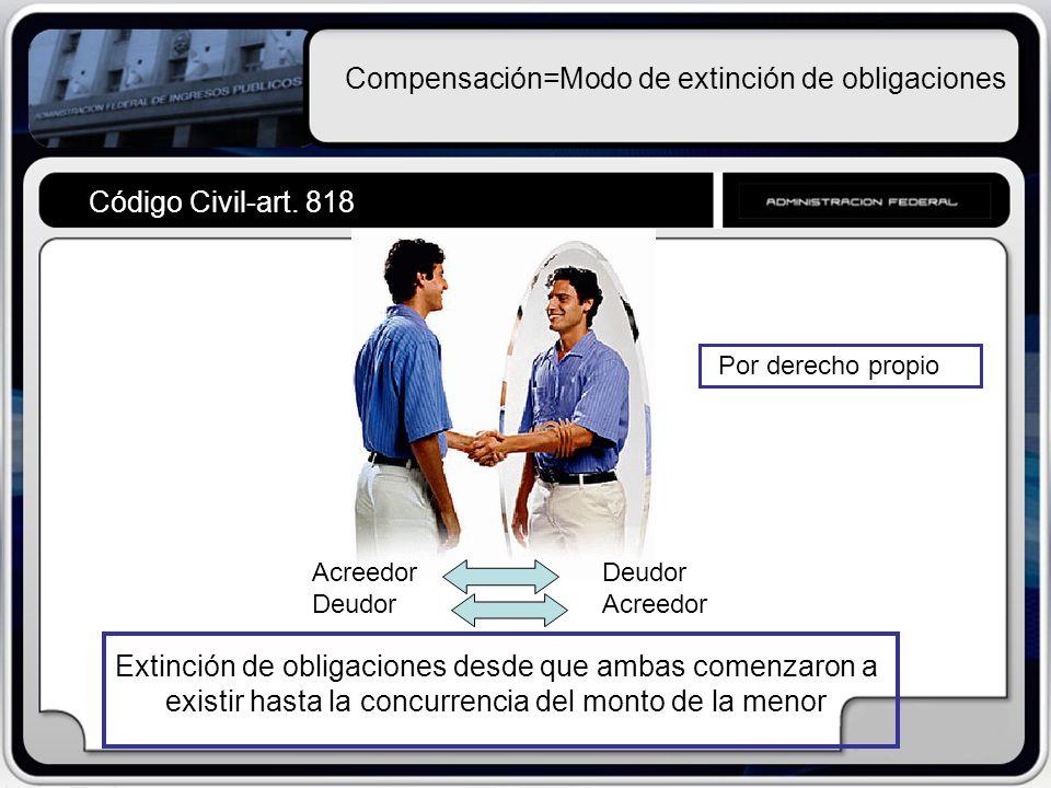 Compensación=Modo de extinción de obligaciones Por derecho propio Acreedor Deudor Acreedor Extinción de obligaciones desde que ambas comenzaron a exis
