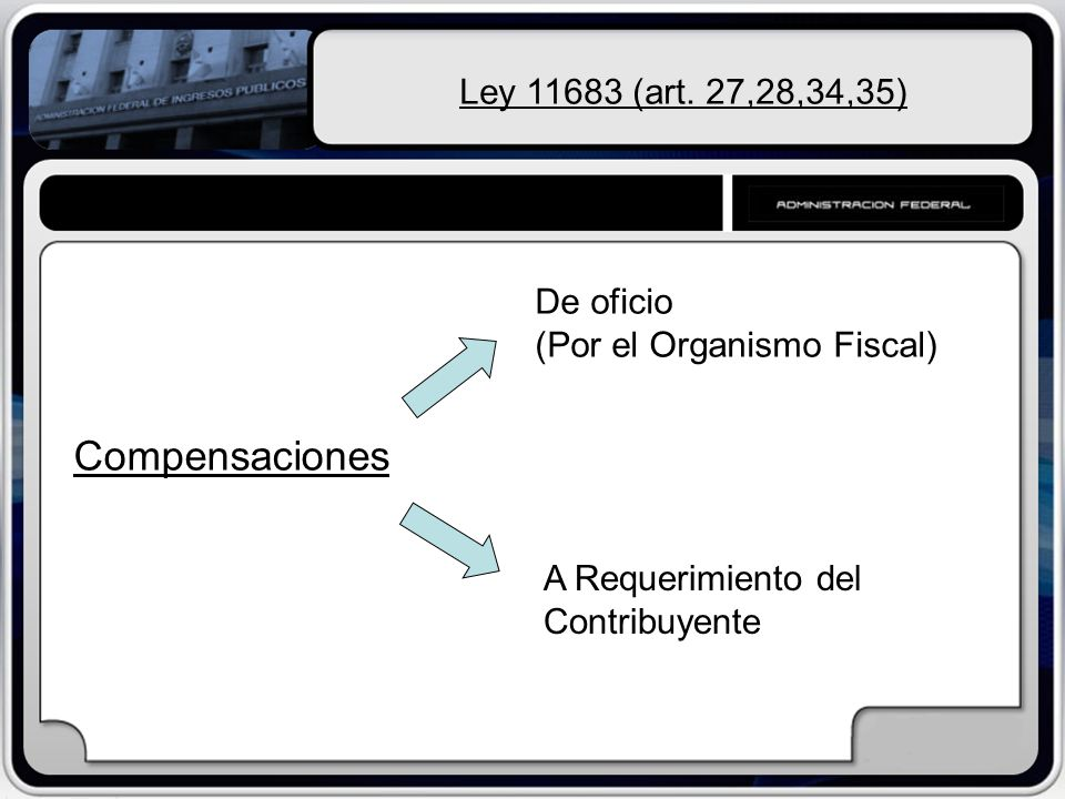 Ley 11683 (art. 27,28,34,35) Compensaciones De oficio (Por el Organismo Fiscal) A Requerimiento del Contribuyente