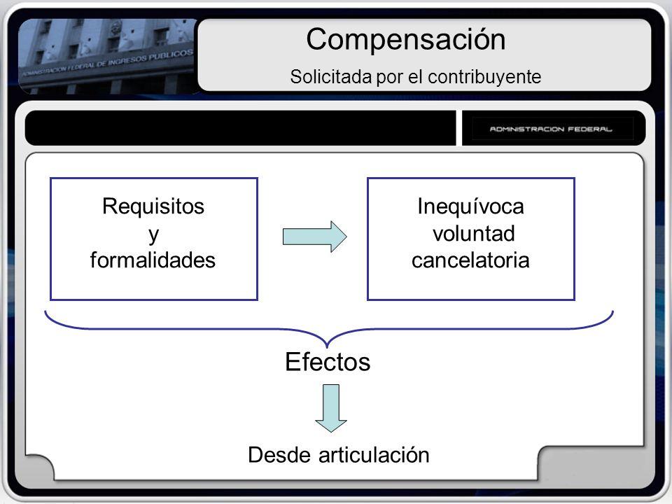 Compensación Solicitada por el contribuyente Requisitos y formalidades Inequívoca voluntad cancelatoria Efectos Desde articulación