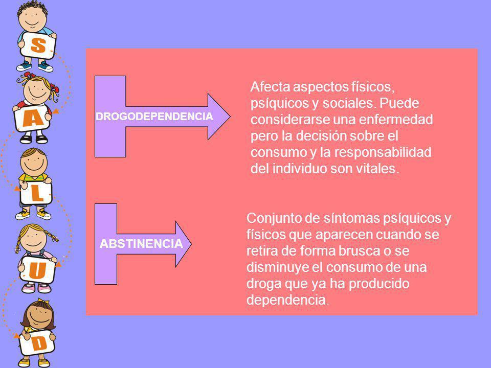 Factores de riesgo Circunstancias que actúan estimulando o facilitando el uso de drogas.