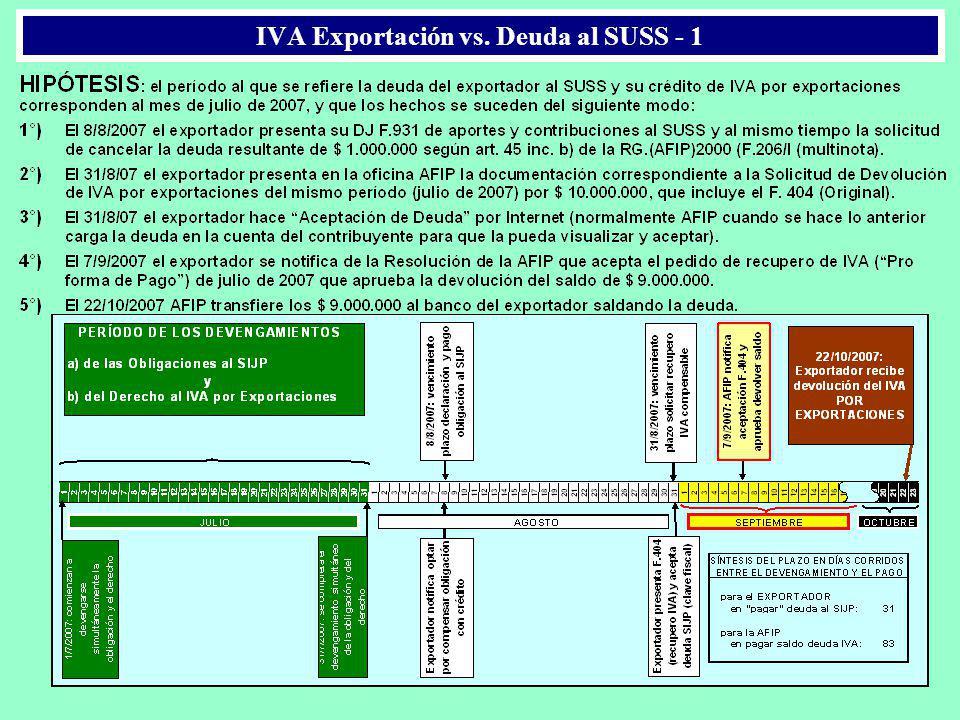 IVA Exportación vs. Deuda al SUSS - 1