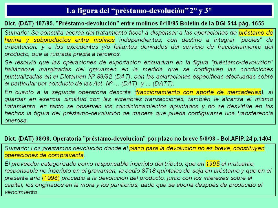 La figura del préstamo-devolución 2° y 3°
