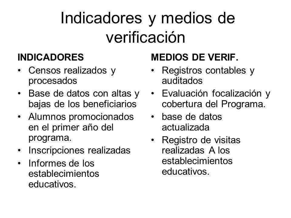 Indicadores y medios de verificación INDICADORES Censos realizados y procesados Base de datos con altas y bajas de los beneficiarios Alumnos promocion