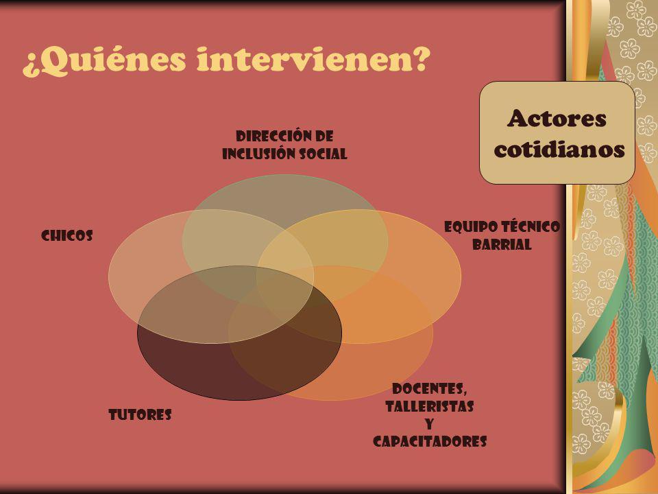 ¿Quiénes intervienen? Dirección de Inclusión Social Equipo Técnico barrial Docentes, talleristas y Capacitadores Tutores Chicos Actores cotidianos