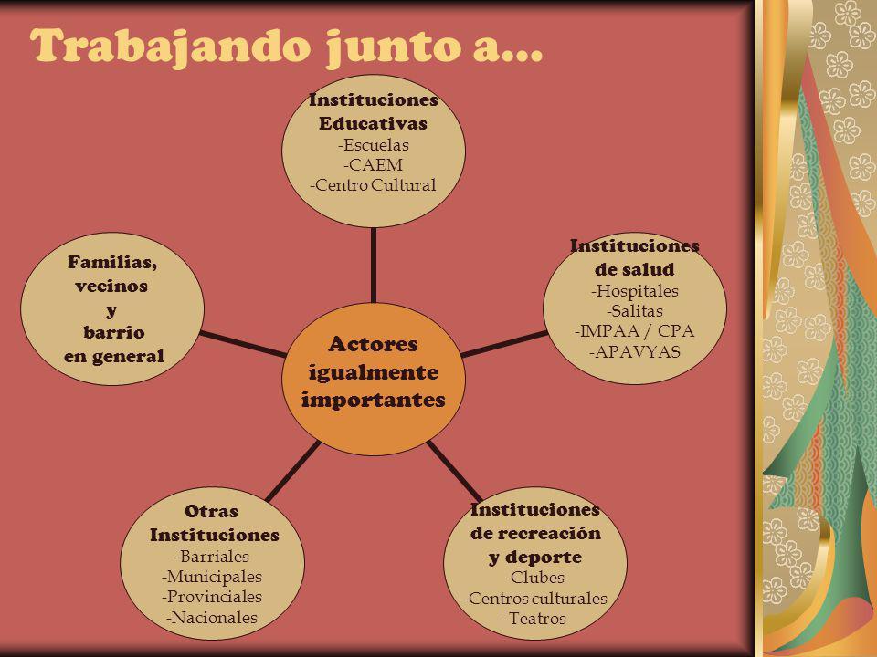 Actores igualmente importantes Instituciones Educativas -Escuelas -CAEM -Centro Cultural Instituciones de salud -Hospitales -Salitas -IMPAA / CPA -APA