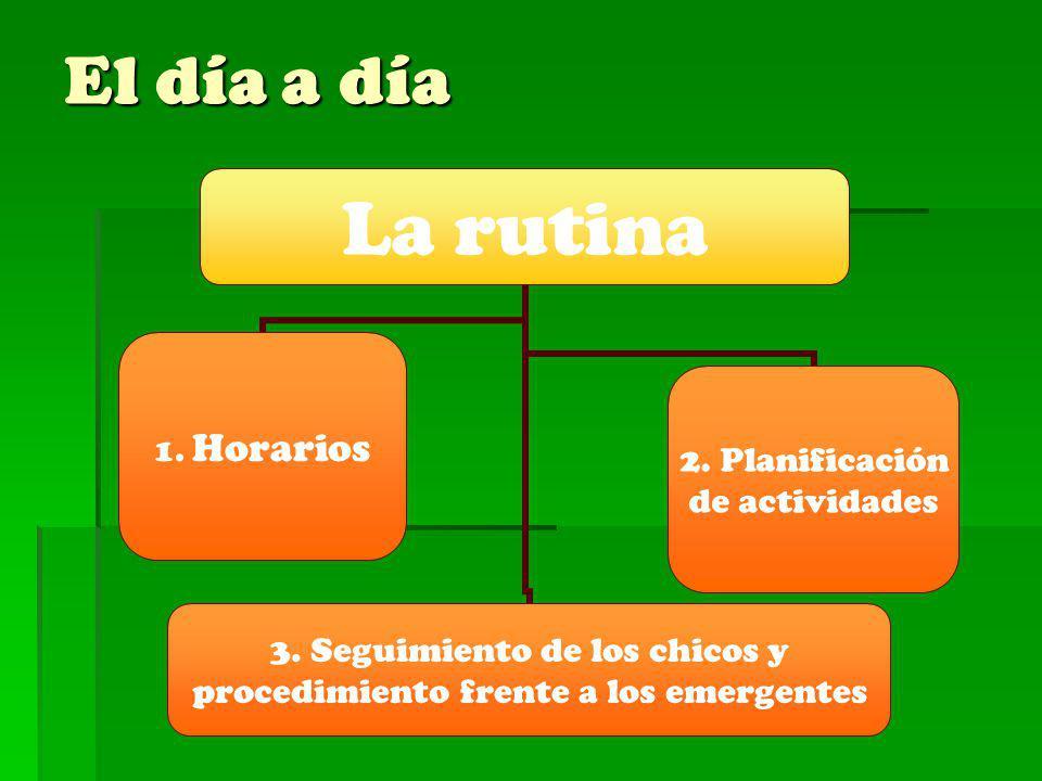 El día a día La rutina 1. Horarios 2. Planificación de actividades 3. Seguimiento de los chicos y procedimiento frente a los emergentes